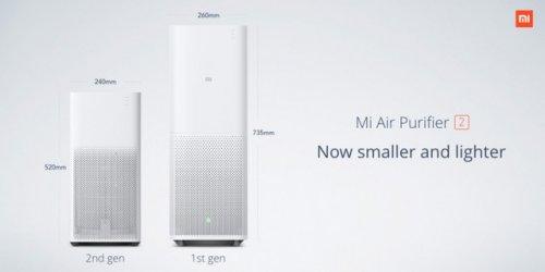 Máy Lọc Không Khí Thông Minh Xiaomi Mi Air...